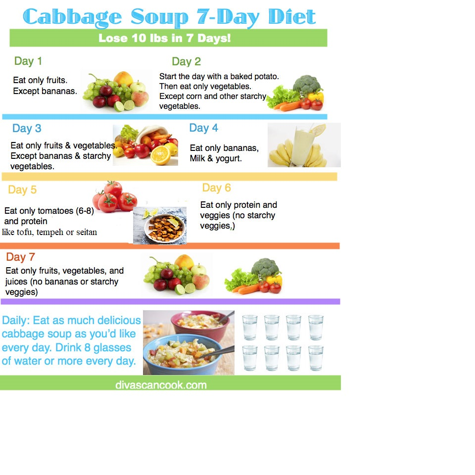 Cabbage Soup Diet Day 1 Choose Life